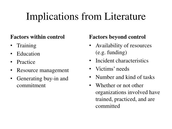 Implications from Literature