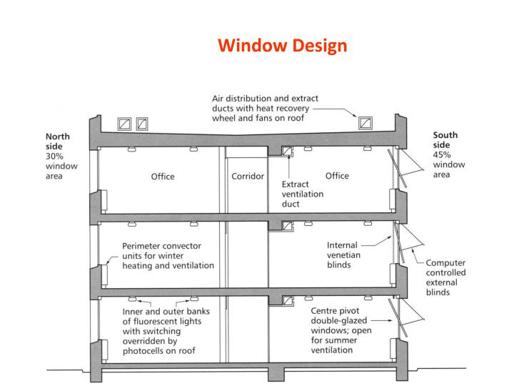 Window Design