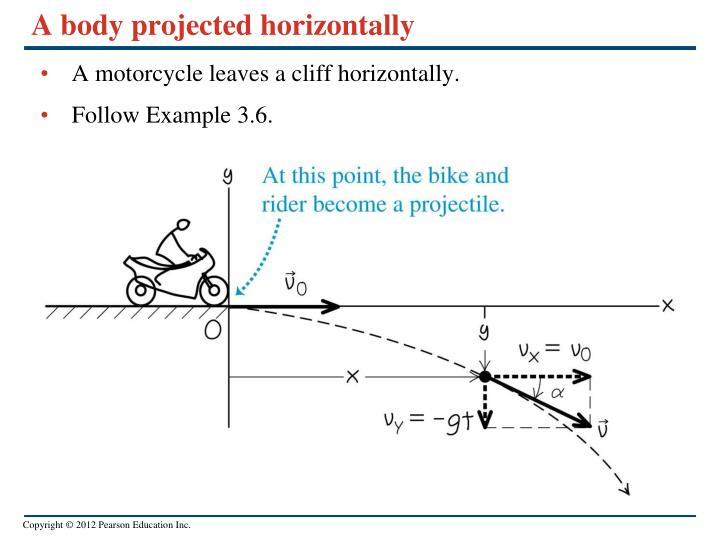 A body projected horizontally