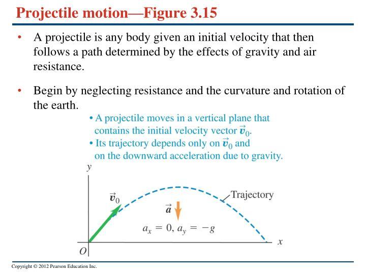 Projectile motion—Figure 3.15