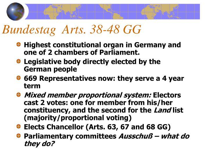 Bundestag  Arts. 38-48 GG