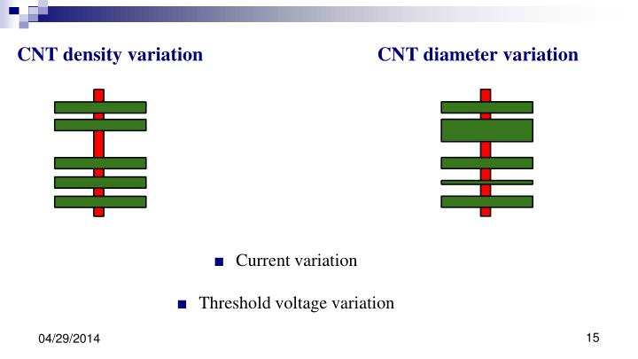 CNT diameter variation