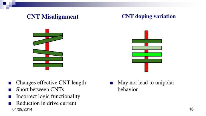 CNT doping variation