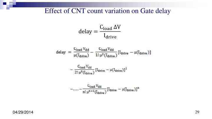Effect of CNT count variation on