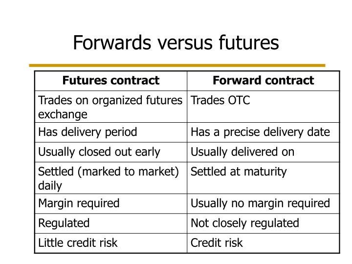 Forwards versus futures