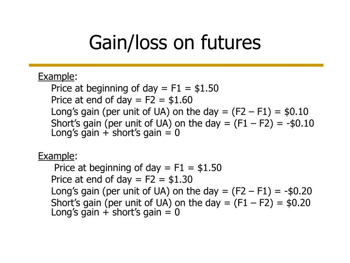 Gain/loss on futures
