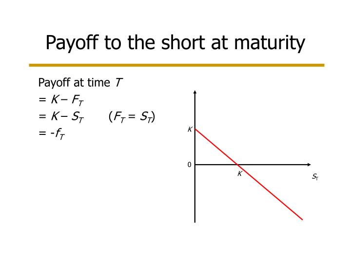 Payoff to the short at maturity