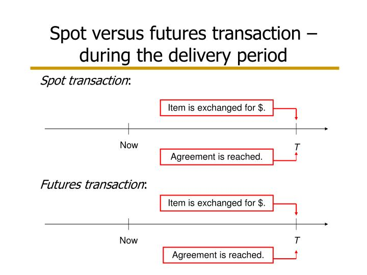 Spot versus futures transaction – during the delivery period