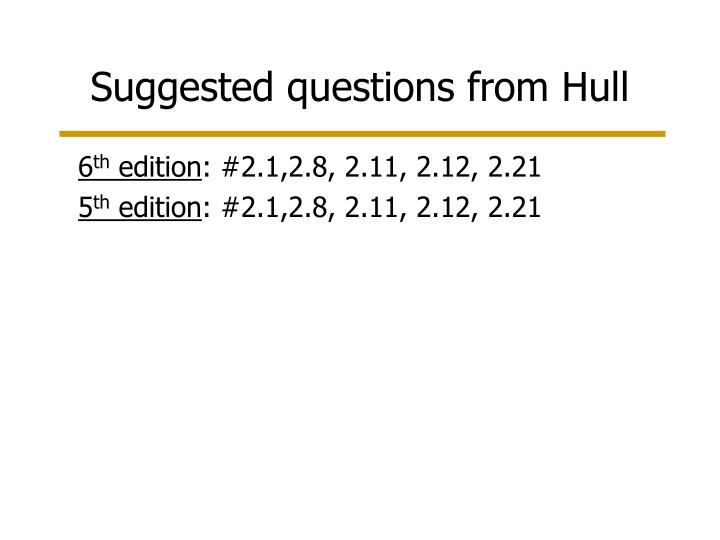 Suggested questions from Hull
