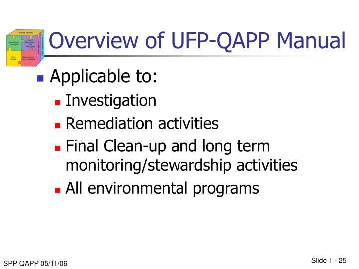 Overview of UFP-QAPP Manual