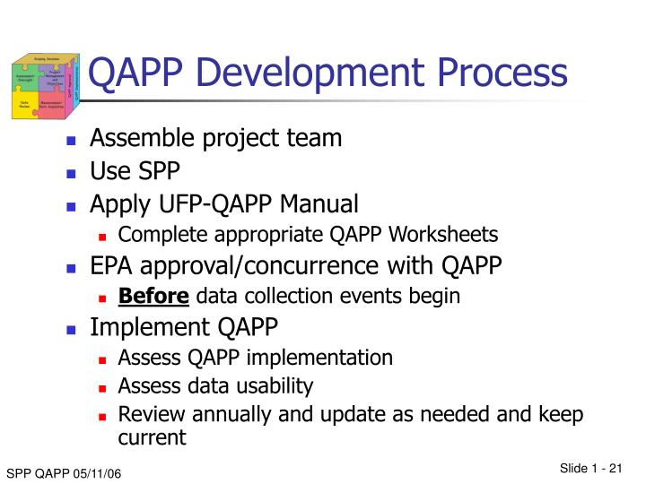 QAPP Development Process