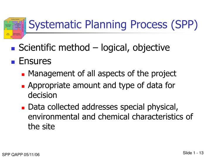 Systematic Planning Process (SPP)