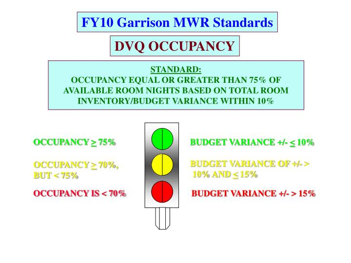 DVQ OCCUPANCY