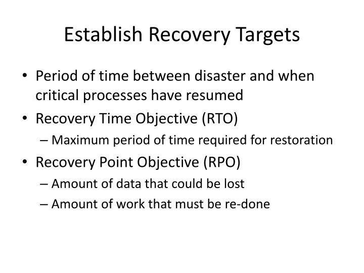 Establish Recovery Targets