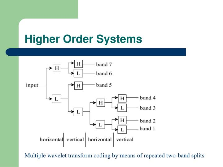 Higher Order Systems