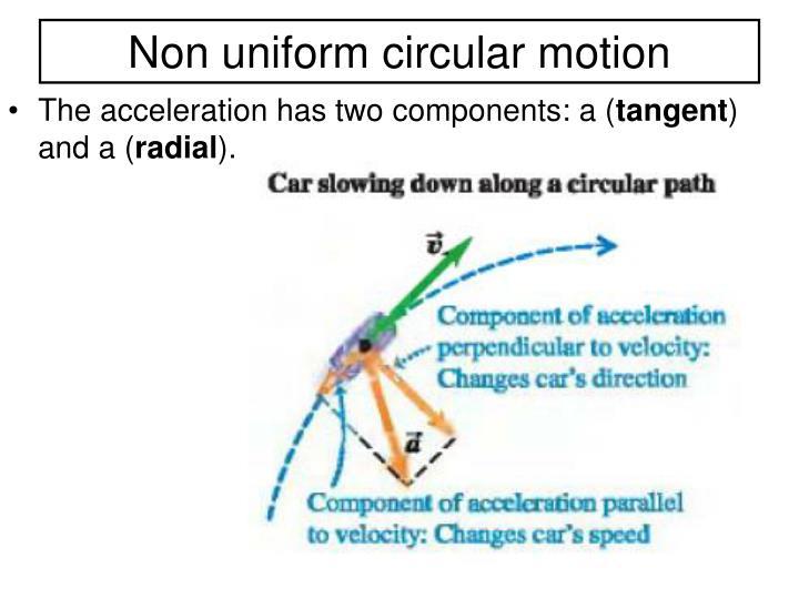 Non uniform circular motion