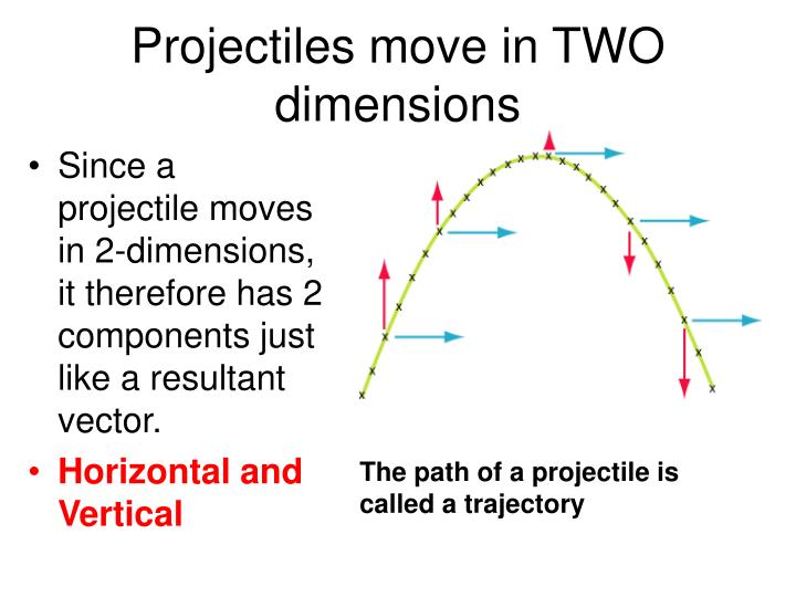 Projectiles move in TWO dimensions