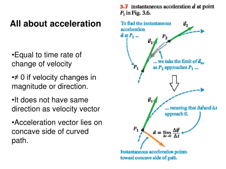 All about acceleration