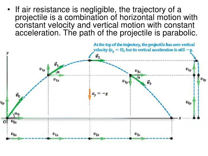 If air resistance is negligible, the trajectory of a projectile is a combination of horizontal motion with constant velocity and vertical motion with constant acceleration. The path of the projectile is parabolic.
