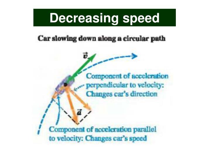 Decreasing speed