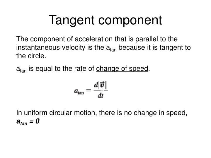 Tangent component