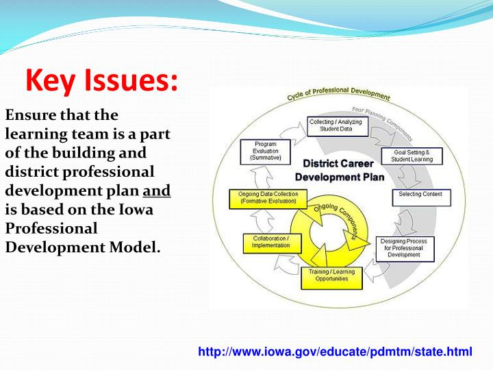 Ensure that the learning team is a part of the building and district professional development plan