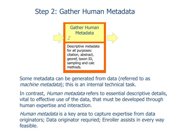 Step 2: Gather Human Metadata