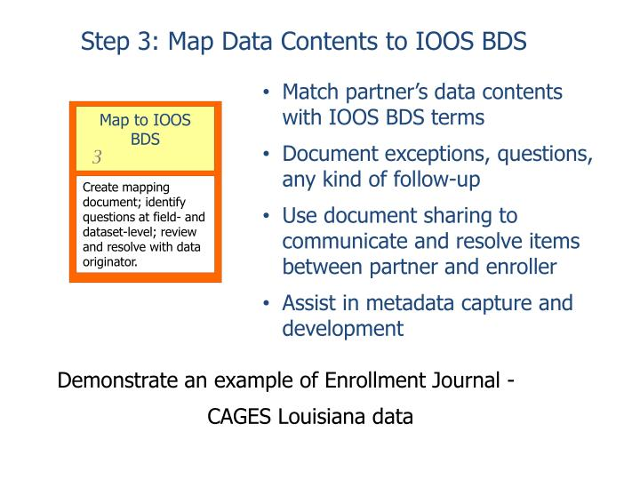 Step 3: Map Data Contents to IOOS BDS