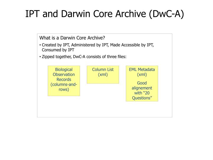 IPT and Darwin Core Archive (DwC-A)