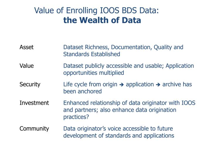 Value of Enrolling IOOS BDS Data: