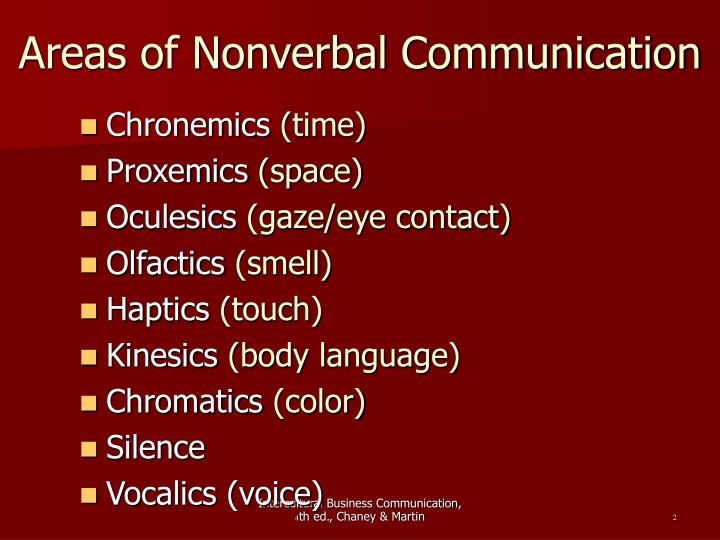Areas of nonverbal communication