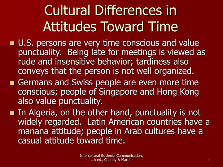 Cultural Differences in