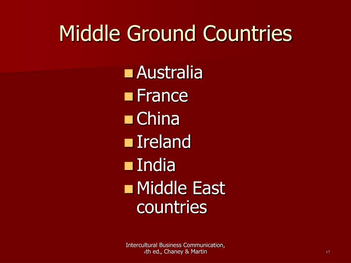 Middle Ground Countries