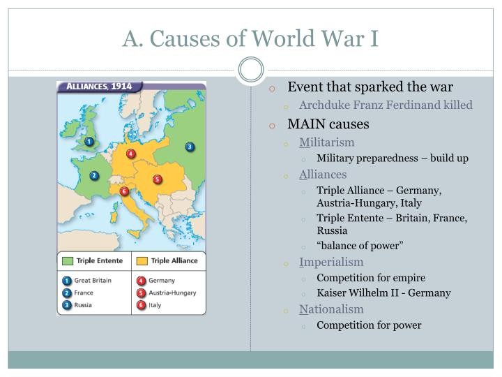 A. Causes of World War I