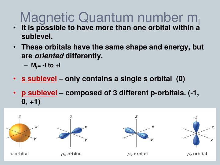 Magnetic Quantum number m