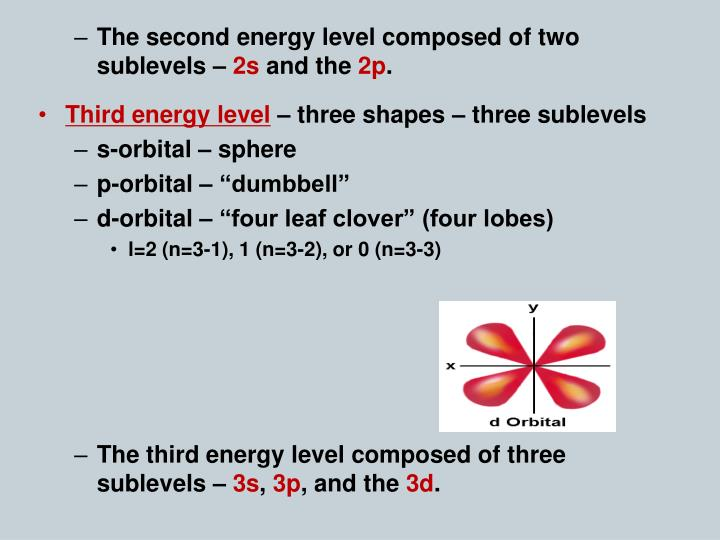 The second energy level composed of two         sublevels –