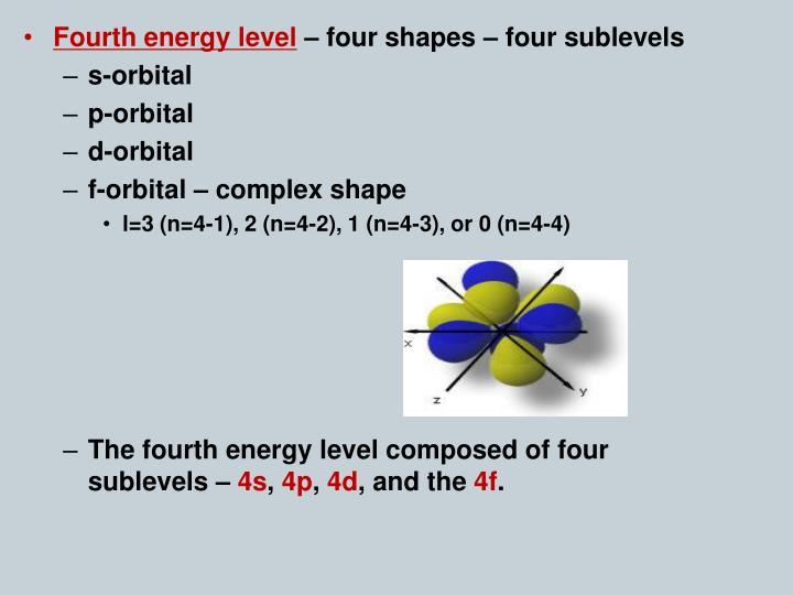 Fourth energy level