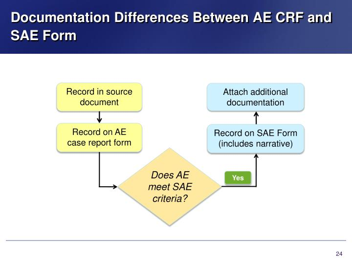 Documentation Differences Between AE CRF and SAE Form