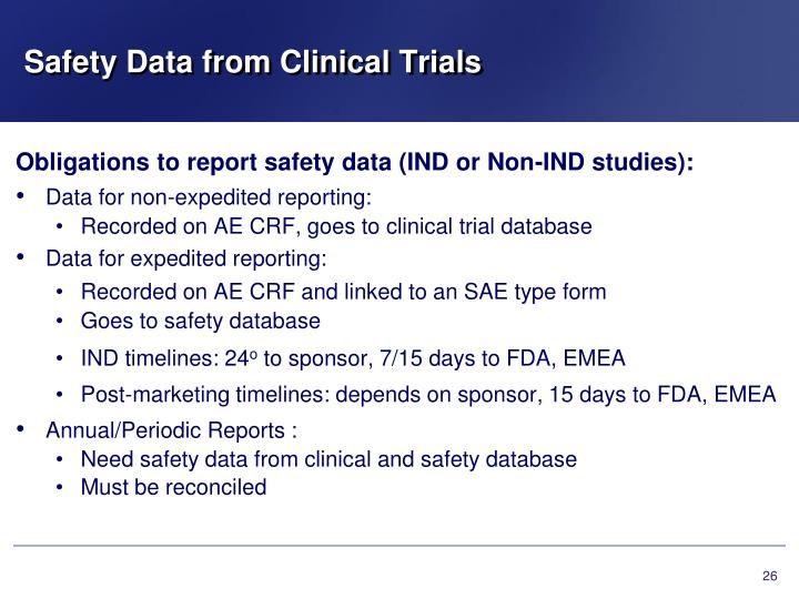 Safety Data from Clinical Trials