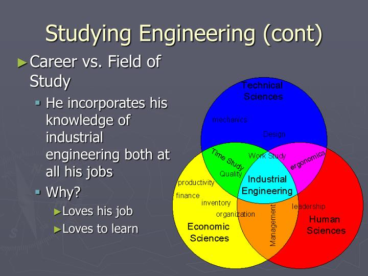 Studying Engineering (cont)