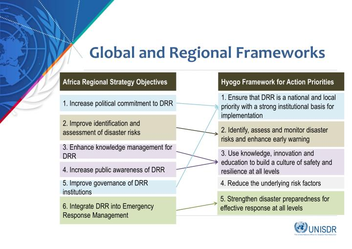 Africa Regional Strategy Objectives