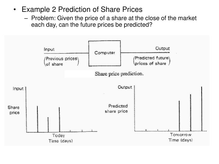 Example 2 Prediction of Share Prices