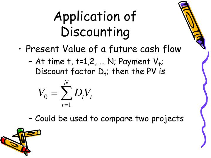 Application of Discounting