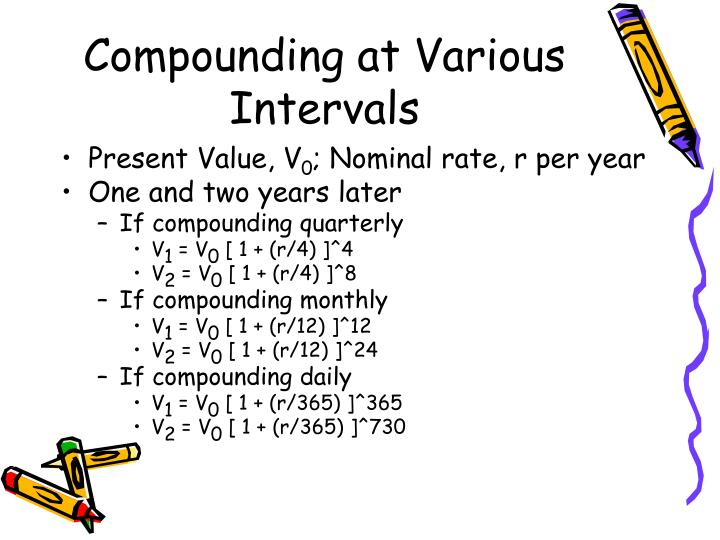 Compounding at Various Intervals