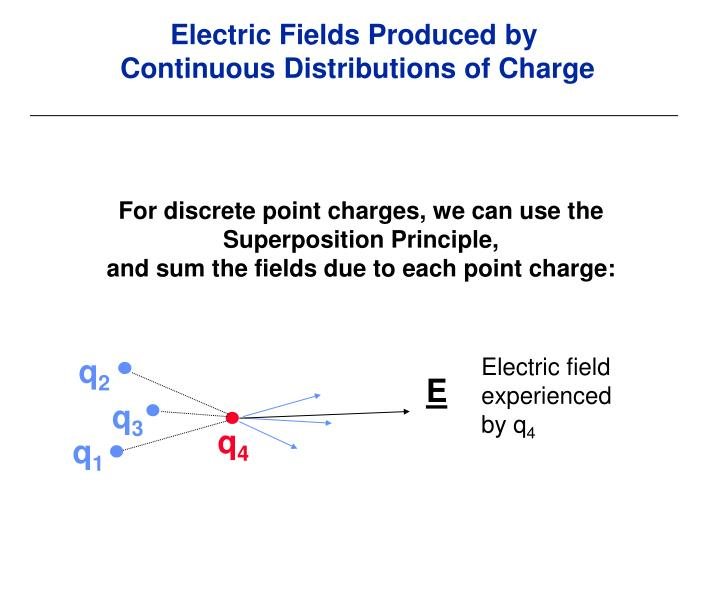 Electric Fields Produced by