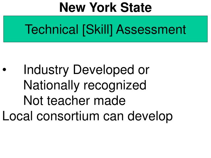 Industry Developed or Nationally recognized