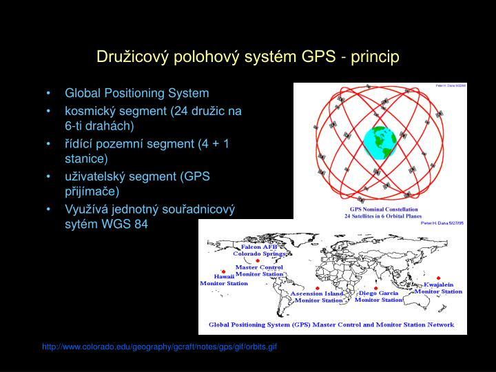 Družicový polohový systém GPS - princip