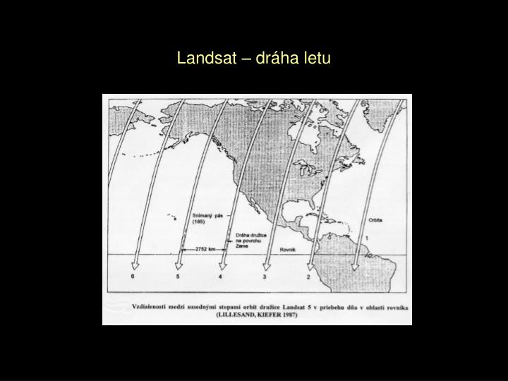 Landsat – dráha letu