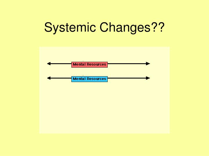 Systemic Changes??