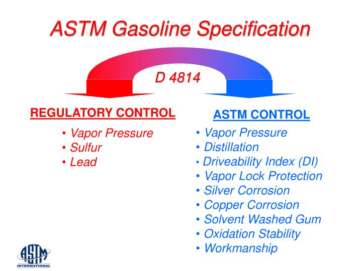 ASTM Gasoline Specification